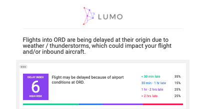 Alert saying that the FAA is holding aircraft at the origin due to thunderstorms.
